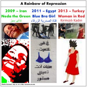 A_Rainbow_of_Repression