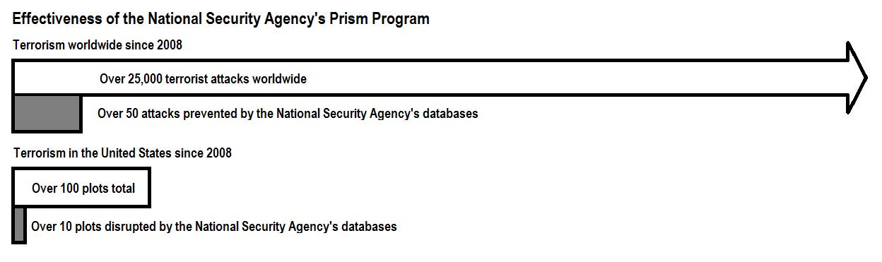 Kurzman_Prism_graph1