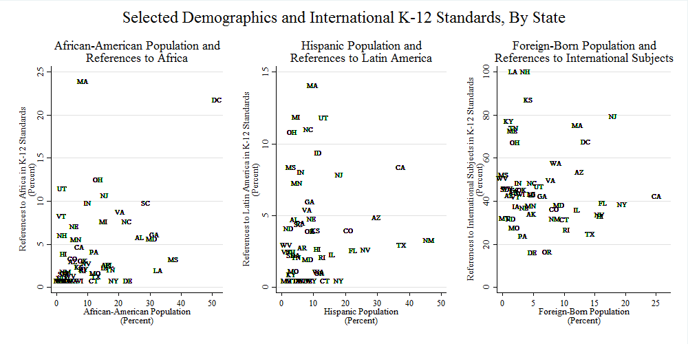 Selected_Demographics_and_International_K-12_Standards