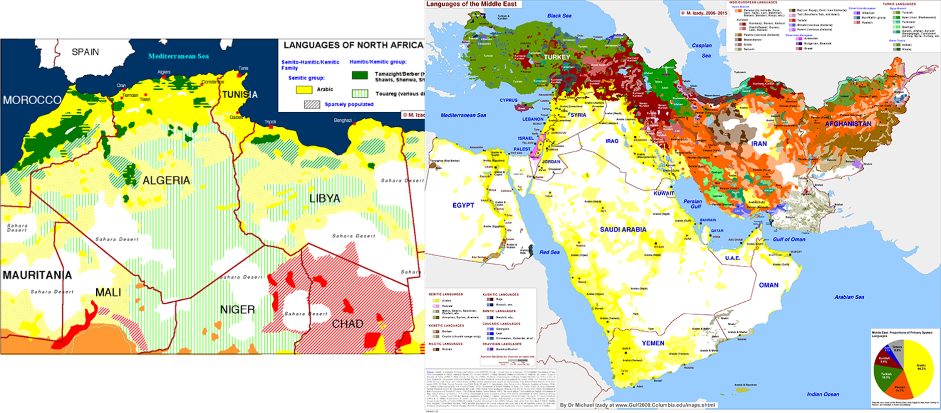 Teaching the Middle East in 10 Quiz Questions – Charles Kurzman